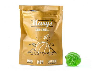 Buy real weed online cheap order edibles online review Marijuana Products